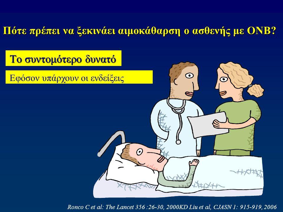 Το συντομότερο δυνατό Ronco C et al: The Lancet 356 :26-30, 2000KD Liu et al, CJASN 1: 915-919, 2006 Πότε πρέπει να ξεκινάει αιμοκάθαρση ο ασθενής με