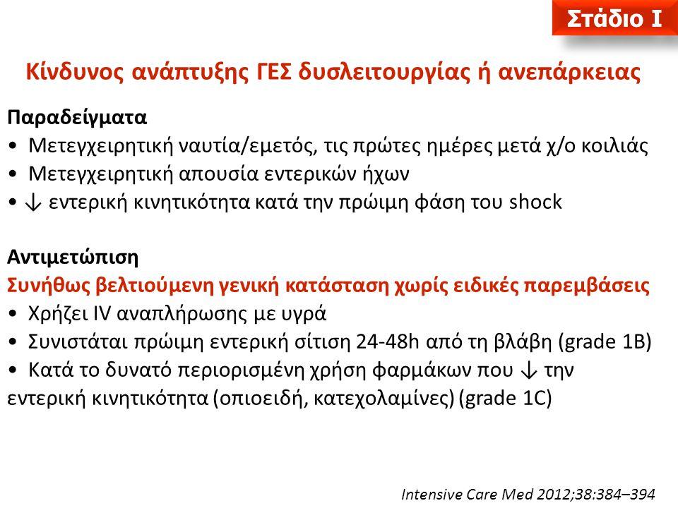 Παραδείγματα Μετεγχειρητική ναυτία/εμετός, τις πρώτες ημέρες μετά χ/ο κοιλιάς Μετεγχειρητική απουσία εντερικών ήχων ↓ εντερική κινητικότητα κατά την π