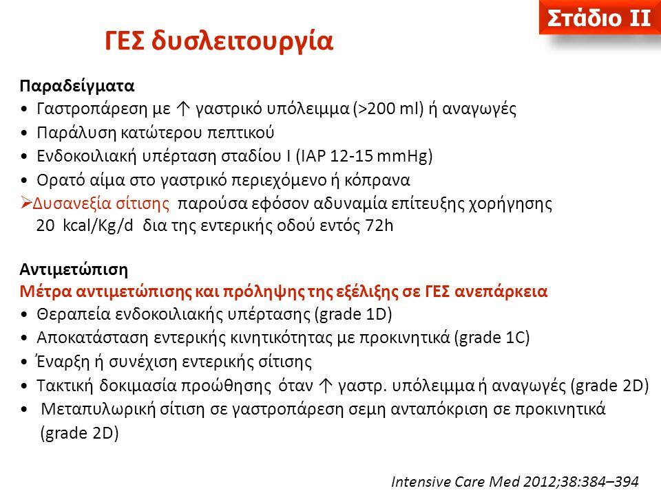 Παραδείγματα Γαστροπάρεση με ↑ γαστρικό υπόλειμμα (>200 ml) ή αναγωγές Παράλυση κατώτερου πεπτικού Ενδοκοιλιακή υπέρταση σταδίου Ι (IAP 12-15 mmHg) Ορ