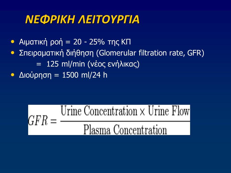 ΝΕΦΡΙΚΗ ΛΕΙΤΟΥΡΓΙΑ Αιματική ροή = 20 - 25% της ΚΠ Σπειραματική διήθηση (Glomerular filtration rate, GFR) = 125 ml/min (νέος ενήλικας) Διούρηση = 1500