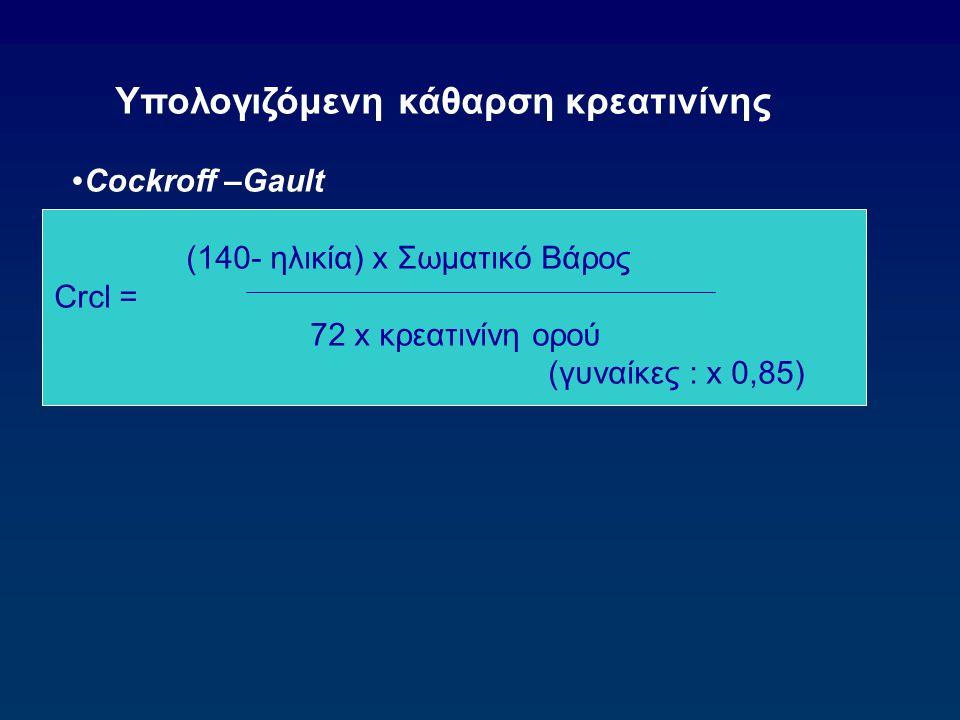 Υπολογιζόμενη κάθαρση κρεατινίνης ∙ Cockroff –Gault (140- ηλικία) x Σωματικό Βάρος Crcl = 72 x κρεατινίνη ορού (γυναίκες : x 0,85)
