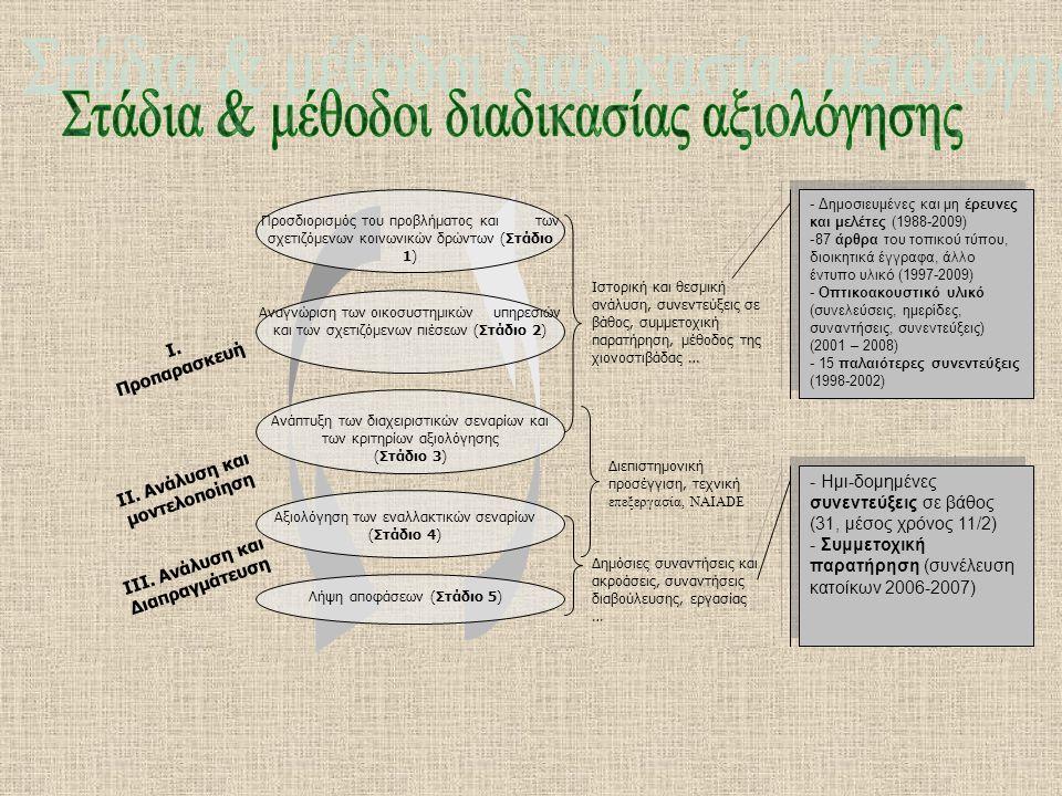 Αναγνώριση των οικοσυστημικών υπηρεσιών και των σχετιζόμενων πιέσεων (Στάδιο 2) Προσδιορισμός του προβλήματος και των σχετιζόμενων κοινωνικών δρώντων (Στάδιο 1) Αξιολόγηση των εναλλακτικών σεναρίων (Στάδιο 4) Λήψη αποφάσεων (Στάδιο 5) Ανάπτυξη των διαχειριστικών σεναρίων και των κριτηρίων αξιολόγησης (Στάδιο 3) II.