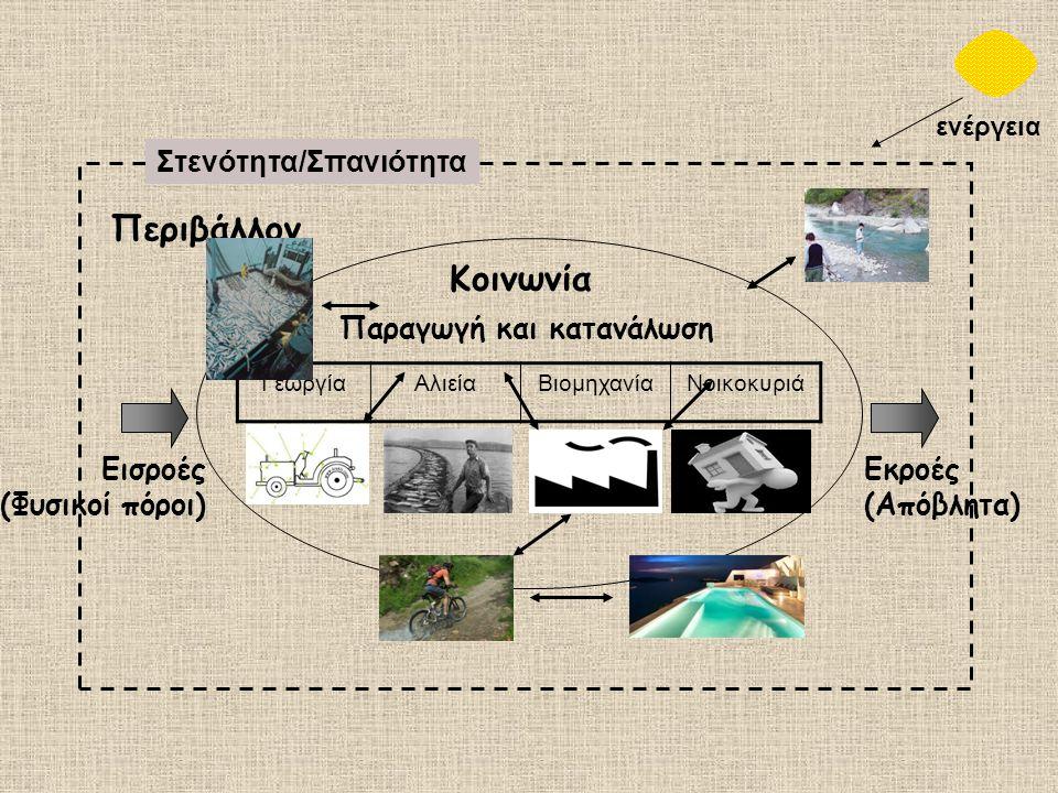 Σενάριο 1 ο : Αυστηρή προστασία Σενάριο2 ο : Ήπια ΠροστασίαΣενάριο3 ο : Διατήρηση υφιστάμενης κατάστασης Περιοχή προστασίας Διευρυμένη περιοχή προστασίας ΕΠΜ και περιβάλλουσες ρυθμιστικές ζώνες Min: Natura 2000 (εθνικό επίπεδο) - Max: νέες ΖΕΠ + ΤΚΣ, περιβάλλουσες ρυθμιστικές ζώνες Περιοχές Natura 2000 (εθνικό επίπεδο) Διαχειριστικά μέτρα Προβλεπόμενες ειδικές ρυθμίσεις Ηπιότερες ειδικές ρυθμίσειςΙσχύουσες νομικές διατάξεις χωρίς την πρόβλεψη επιπλέον ρυθμίσεων Υποχρέωση για διατήρηση ενταγμένων περιοχών Διαχειριστικοί φορείς Σύσταση ειδικού Φορέα Διαχείρισης Διεύθυνση Περιβάλλοντος Ανάπτυξη των διαχειριστικών σεναρίων