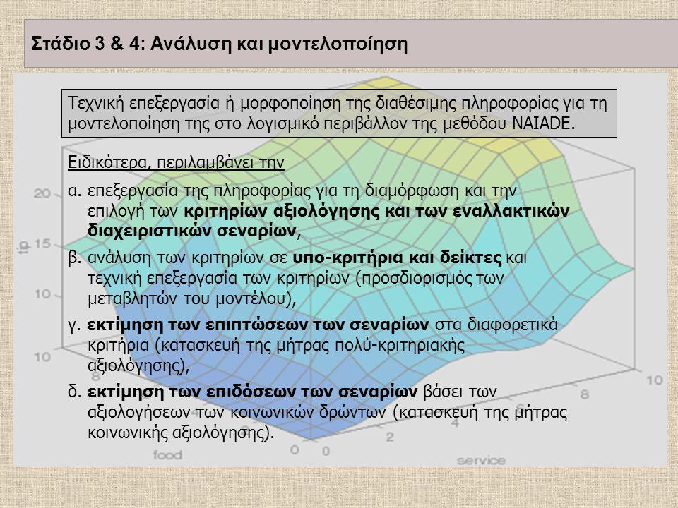 α. επεξεργασία της πληροφορίας για τη διαμόρφωση και την επιλογή των κριτηρίων αξιολόγησης και των εναλλακτικών διαχειριστικών σεναρίων, β. ανάλυση τω