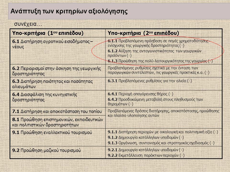 Υπο-κριτήρια (1 ου επιπέδου)Υπο-κριτήρια (2 ου επιπέδου) 6.1 Διατήρηση αγροτικού εισοδήματος – νέους 6.1.1 Προβλεπόμενη πρόσβαση σε πηγές χρηματοδότησης - ενίσχυσης της γεωργικής δραστηριότητας ( ٨ ) 6.1.2 Αύξηση της ανταγωνιστικότητας των γεωργικών προϊόντων ( ٨ ) 6.1.3 Προώθηση της πολύ-λειτουργικότητας της γεωργίας ( ٨ ) 6.2 Περιορισμοί στην άσκηση της γεωργικής δραστηριότητας Προβλεπόμενες ρυθμίσεις σχετικά με την ένταση των παραγωγικών συντελεστών, τις γεωργικές πρακτικές κ.α.