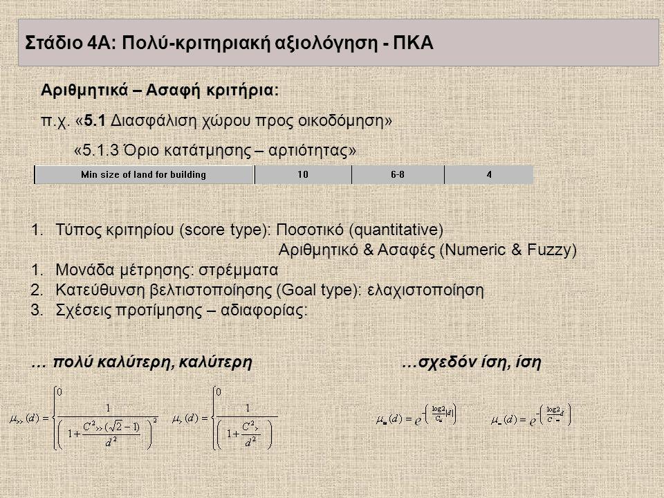 1.Τύπος κριτηρίου (score type): Ποσοτικό (quantitative) Αριθμητικό & Ασαφές (Numeric & Fuzzy) 1.Μονάδα μέτρησης: στρέμματα 2.Κατεύθυνση βελτιστοποίησης (Goal type): ελαχιστοποίηση 3.Σχέσεις προτίμησης – αδιαφορίας: Αριθμητικά – Ασαφή κριτήρια: π.χ.