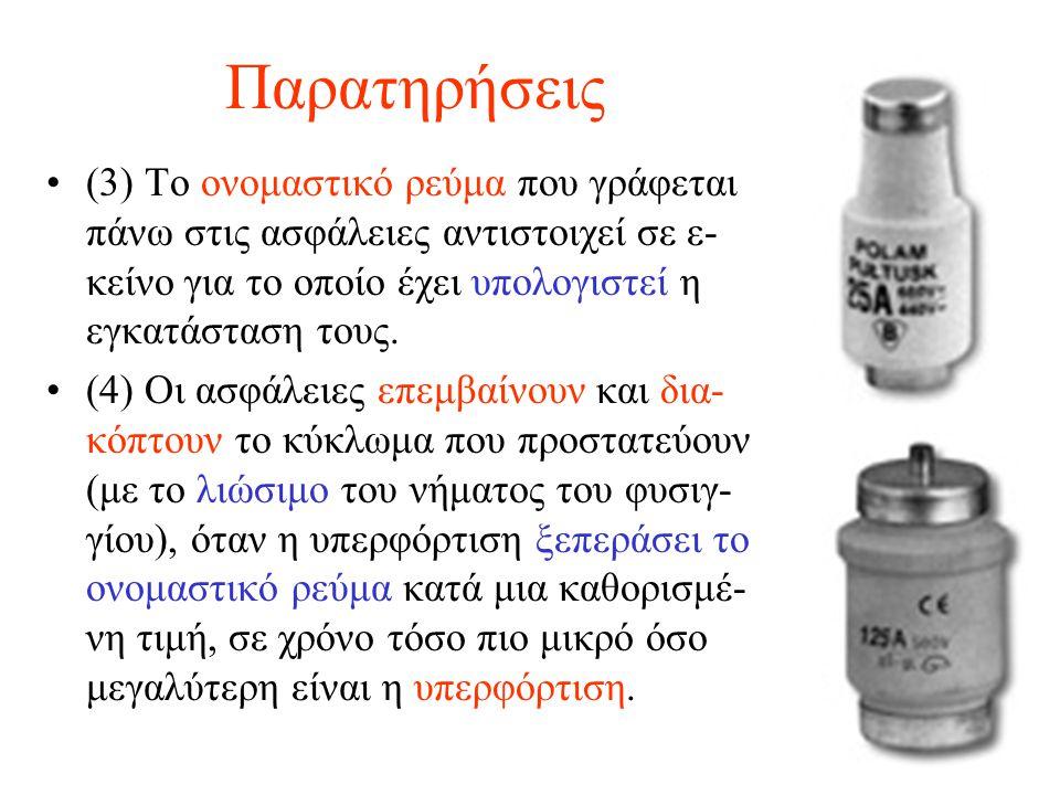 Παρατηρήσεις (3) Το ονομαστικό ρεύμα που γράφεται πάνω στις ασφάλειες αντιστοιχεί σε ε- κείνο για το οποίο έχει υπολογιστεί η εγκατάσταση τους. (4) Οι