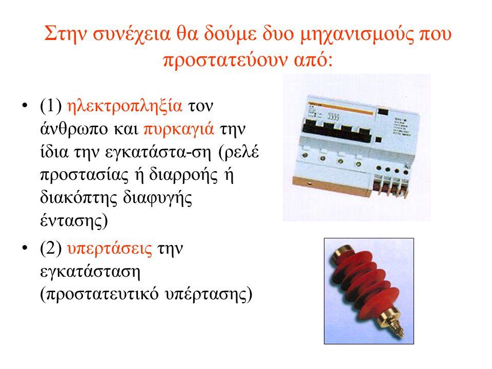 Στην συνέχεια θα δούμε δυο μηχανισμούς που προστατεύουν από: (1) ηλεκτροπληξία τον άνθρωπο και πυρκαγιά την ίδια την εγκατάστα-ση (ρελέ προστασίας ή δ