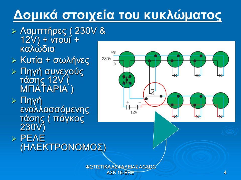 ΦΩΤΙΣΤΙΚΑ ΑΣΦΑΛΕΙΑΣ AC&DC ΑΣΚ 15-ΕΗΕ4  Λαμπτήρες ( 230V & 12V) + ντουί + καλώδια  Κυτία + σωλήνες  Πηγή συνεχούς τάσης 12V ( ΜΠΑΤΑΡΙΑ )  Πηγή εναλ