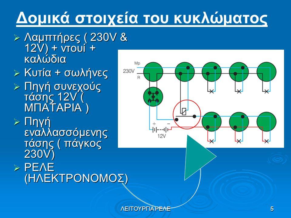 ΛΕΙΤΟΥΡΓΙΑ ΡΕΛΕ5  Λαμπτήρες ( 230V & 12V) + ντουί + καλώδια  Κυτία + σωλήνες  Πηγή συνεχούς τάσης 12V ( ΜΠΑΤΑΡΙΑ )  Πηγή εναλλασσόμενης τάσης ( πά
