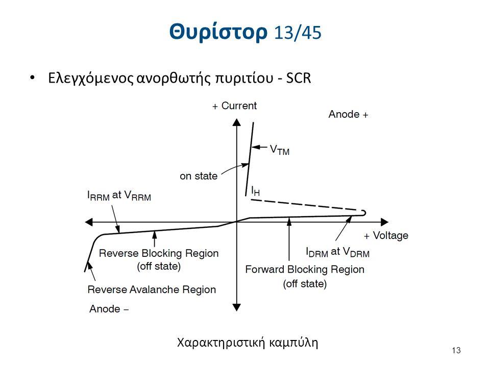 Θυρίστορ 13/45 Eλεγχόμενος ανορθωτής πυριτίου - SCR Χαρακτηριστική καμπύλη 13