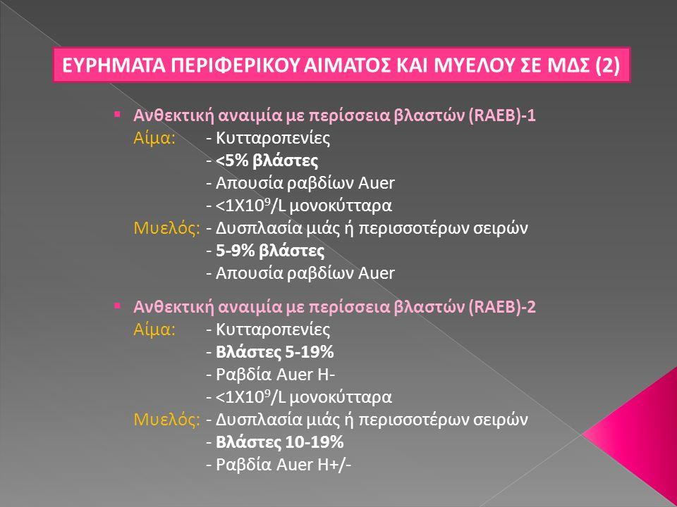 ΕΥΡΗΜΑΤΑ ΠΕΡΙΦΕΡΙΚΟΥ ΑΙΜΑΤΟΣ ΚΑΙ ΜΥΕΛΟΥ ΣΕ ΜΔΣ (2)  Ανθεκτική αναιμία με περίσσεια βλαστών (RAEB)-1 Αίμα: - Κυτταροπενίες - <5% βλάστες - Απουσία ραβ