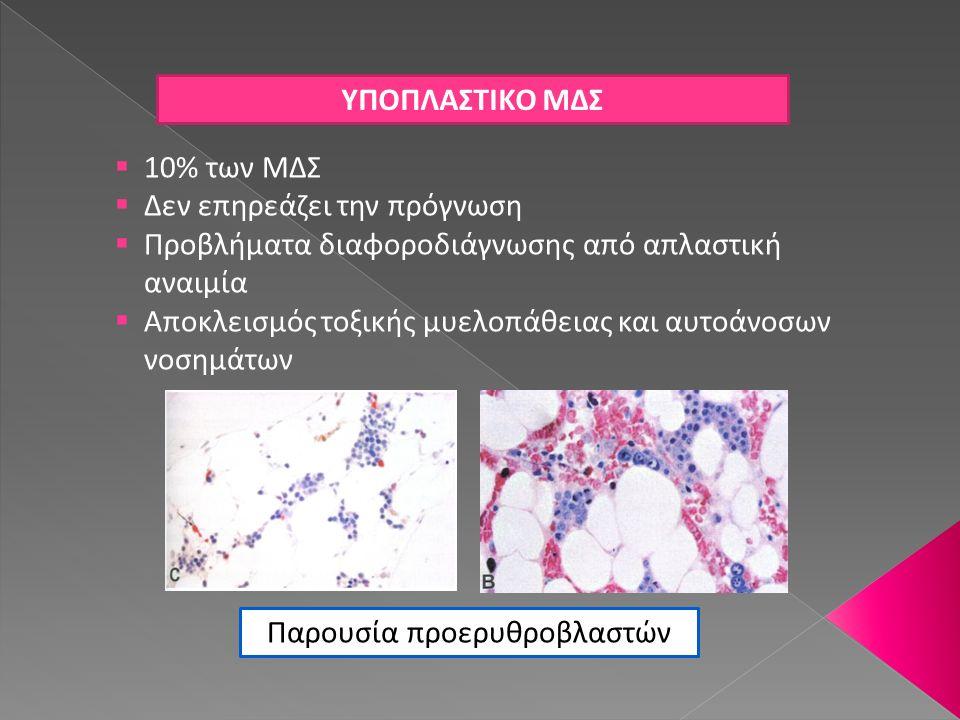 YΠΟΠΛΑΣΤΙΚΟ ΜΔΣ  10% των ΜΔΣ  Δεν επηρεάζει την πρόγνωση  Προβλήματα διαφοροδιάγνωσης από απλαστική αναιμία  Αποκλεισμός τοξικής μυελοπάθειας και