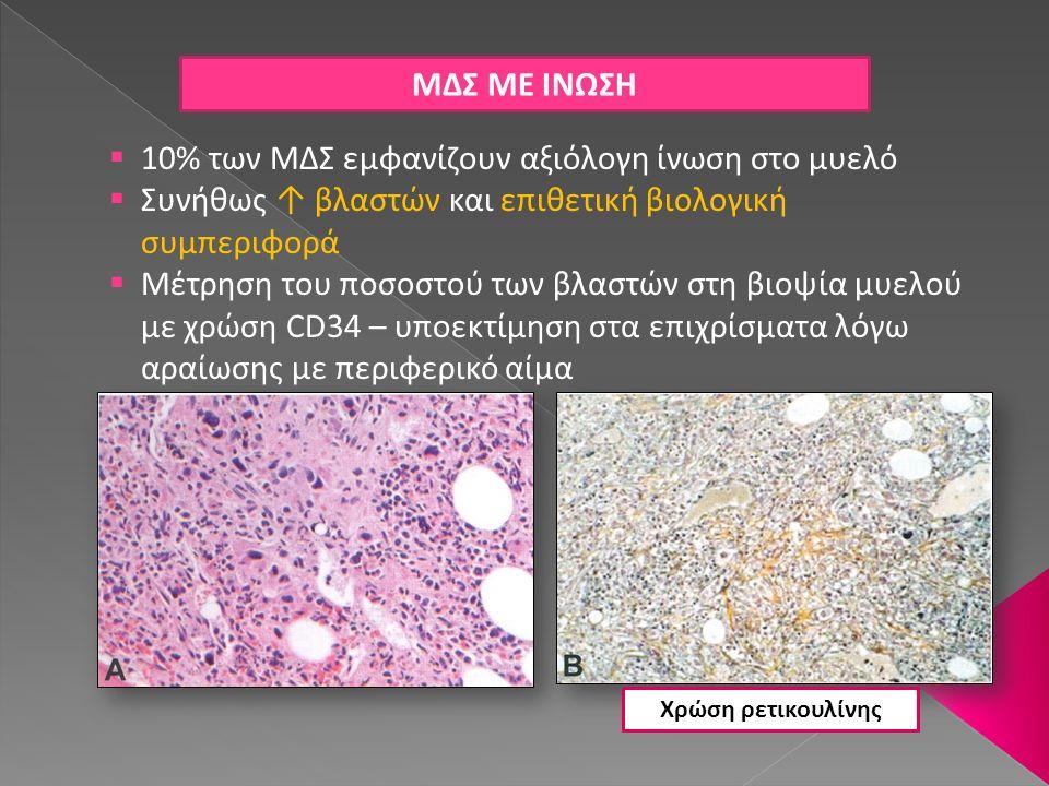 ΜΔΣ ΜΕ ΙΝΩΣΗ  10% των ΜΔΣ εμφανίζουν αξιόλογη ίνωση στο μυελό  Συνήθως ↑ βλαστών και επιθετική βιολογική συμπεριφορά  Μέτρηση του ποσοστού των βλασ