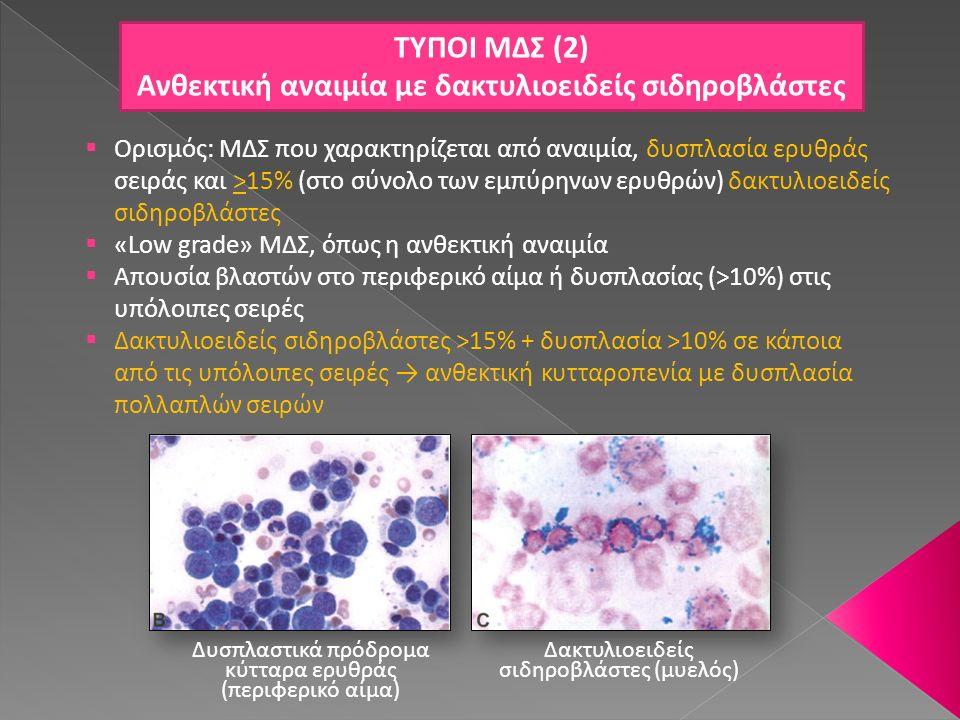 ΤΥΠΟΙ ΜΔΣ (2) Ανθεκτική αναιμία με δακτυλιοειδείς σιδηροβλάστες  Ορισμός: ΜΔΣ που χαρακτηρίζεται από αναιμία, δυσπλασία ερυθράς σειράς και >15% (στο
