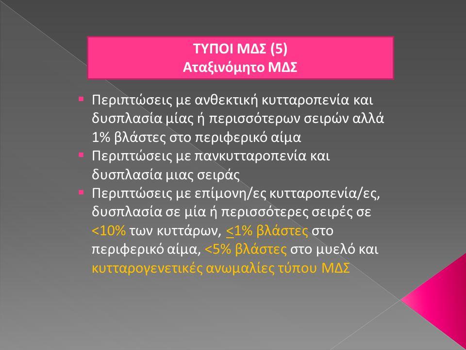 ΤΥΠΟΙ ΜΔΣ (5) Αταξινόμητο ΜΔΣ  Περιπτώσεις με ανθεκτική κυτταροπενία και δυσπλασία μίας ή περισσότερων σειρών αλλά 1% βλάστες στο περιφερικό αίμα  Π