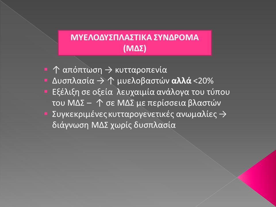 ΤΥΠΟΙ ΜΔΣ (4) ΜΔΣ με μεμονωμένη απώλεια 5q  Eξαιρετική πρόγνωση  Συνήθως ηλικιωμένες γυναίκες  Αναιμία μακροκυτταρική με μεγαλοβλαστοειδείς χαρακτήρες  Αιμοπετάλια φυσιολογικά ή αυξημένα  ΜΓΚ με μονόλοβους πυρήνες ή μικρού μεγέθους (μονο/πολυπύρηνα)  Δυσπλασία ερυθράς ή κοκκιώδους σειράς συνήθως απουσιάζει  Η παρουσία επιπρόσθετων κυτταρογενετικών ανωμαλιών (εκτός του –Υ) δεν επιτρέπεται ΜΓΚ με υπολοβιωμένους πυρήνες