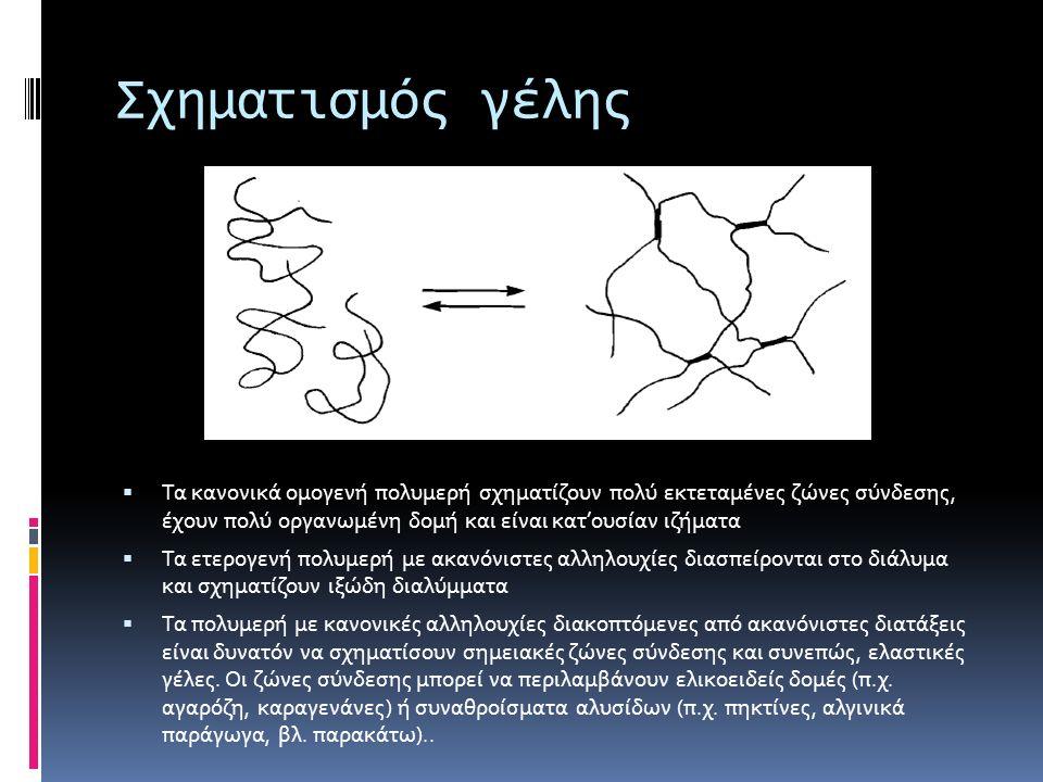 Σχηματισμός γέλης  Τα κανονικά ομογενή πολυμερή σχηματίζουν πολύ εκτεταμένες ζώνες σύνδεσης, έχουν πολύ οργανωμένη δομή και είναι κατ'ουσίαν ιζήματα