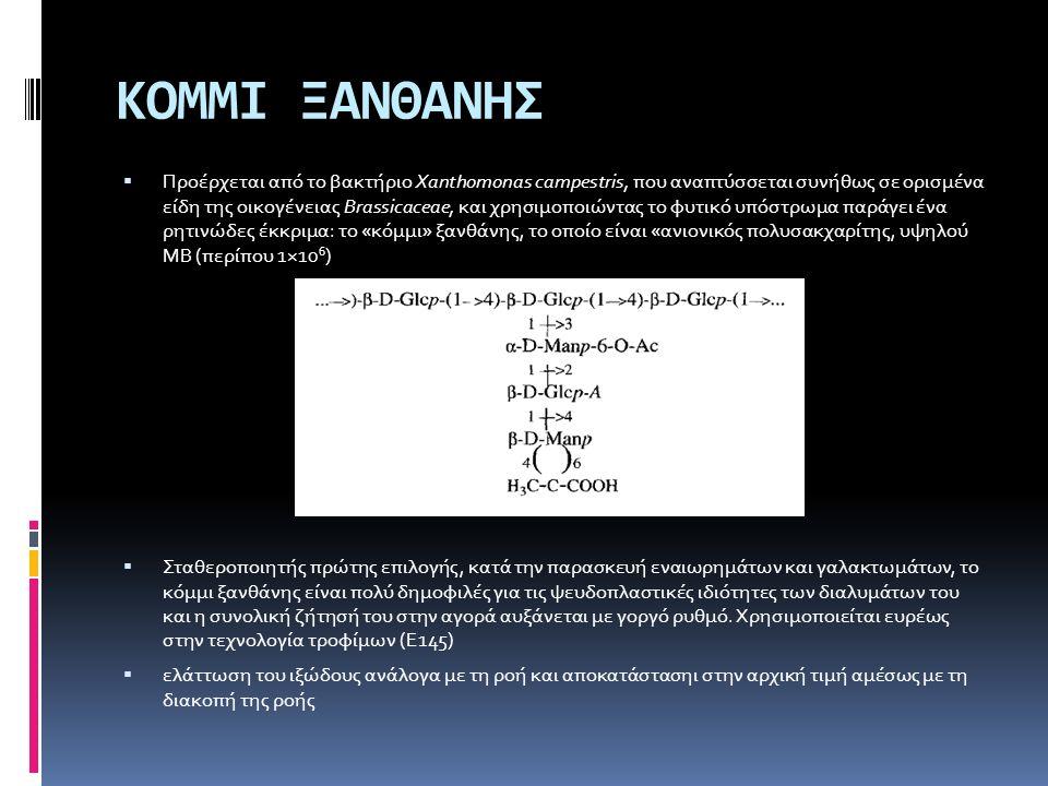 ΚΟΜΜΙ ΞΑΝΘΑΝΗΣ  Προέρχεται από το βακτήριο Xanthomonas campestris, που αναπτύσσεται συνήθως σε ορισμένα είδη της οικογένειας Brassicaceae, και χρησιμ
