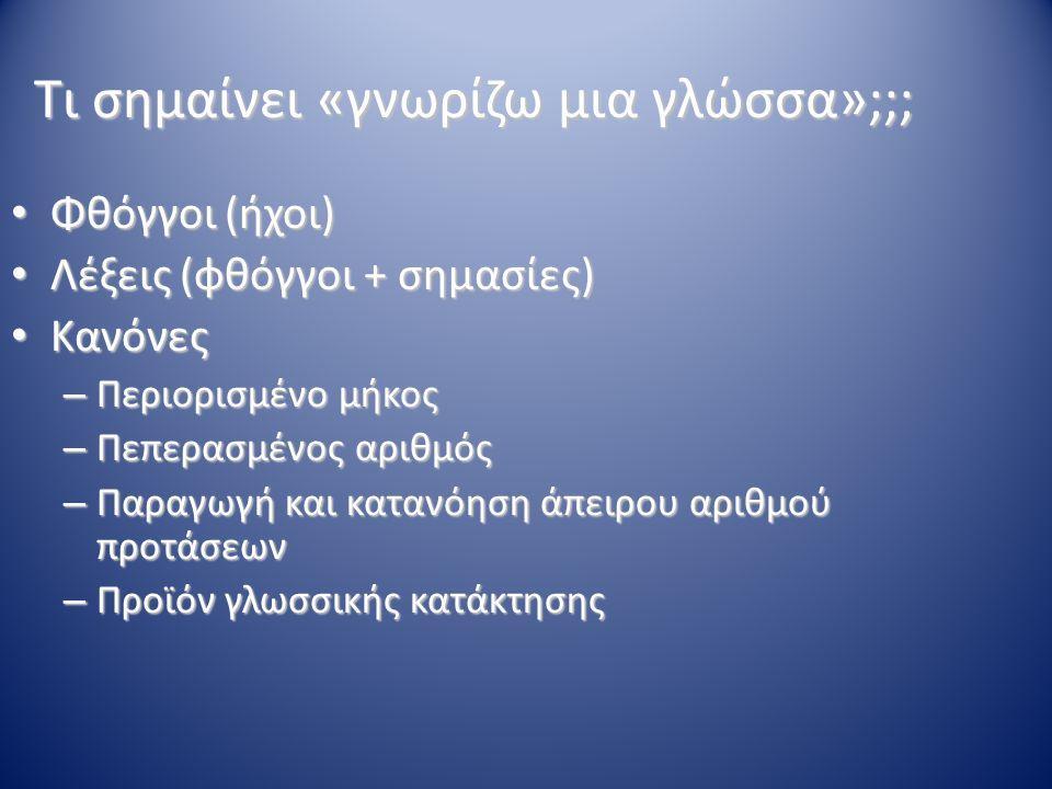Τι σημαίνει «γνωρίζω μια γλώσσα»;;; Φθόγγοι (ήχοι) Φθόγγοι (ήχοι) Λέξεις (φθόγγοι + σημασίες) Λέξεις (φθόγγοι + σημασίες) Κανόνες Κανόνες – Περιορισμένο μήκος – Πεπερασμένος αριθμός – Παραγωγή και κατανόηση άπειρου αριθμού προτάσεων – Προϊόν γλωσσικής κατάκτησης