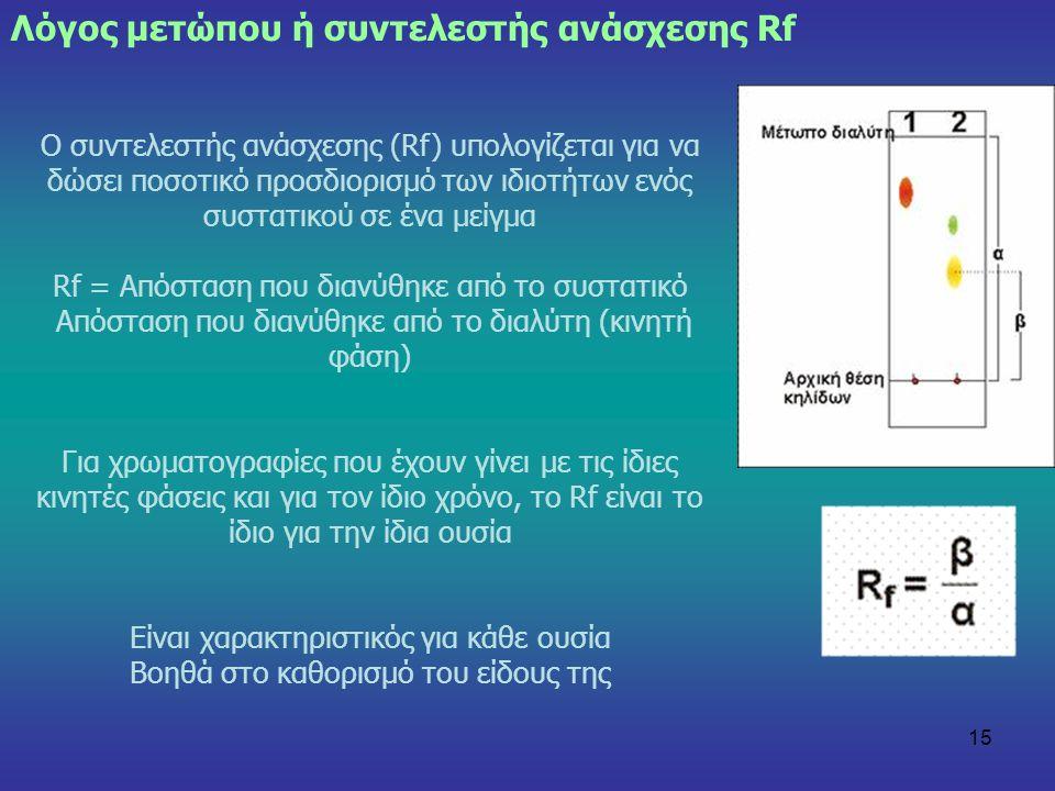 15 Λόγος μετώπου ή συντελεστής ανάσχεσης Rf Ο συντελεστής ανάσχεσης (Rf) υπολογίζεται για να δώσει ποσοτικό προσδιορισμό των ιδιοτήτων ενός συστατικού
