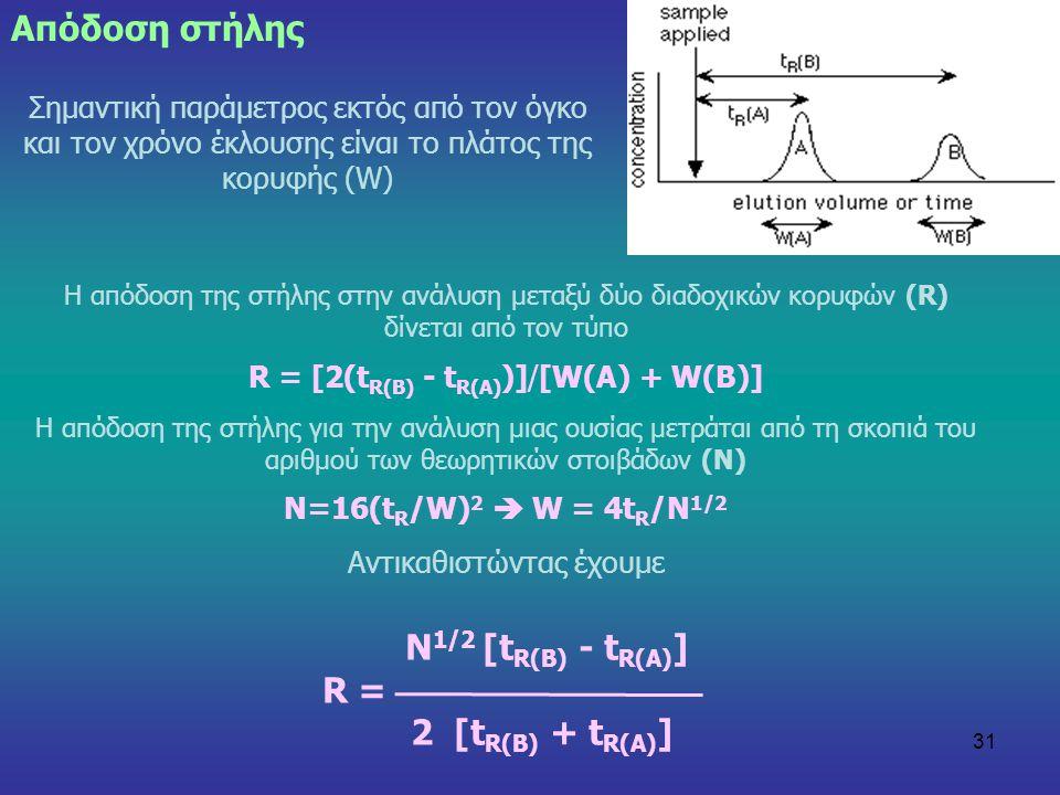 31 Η απόδοση της στήλης στην ανάλυση μεταξύ δύο διαδοχικών κορυφών (R) δίνεται από τον τύπο R = [2(t R(B) - t R(A) )]/[W(A) + W(B)] Η απόδοση της στήλ