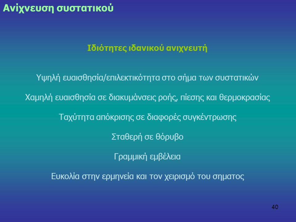 40 Ιδιότητες ιδανικού ανιχνευτή Υψηλή ευαισθησία/επιλεκτικότητα στο σήμα των συστατικών Χαμηλή ευαισθησία σε διακυμάνσεις ροής, πίεσης και θερμοκρασία