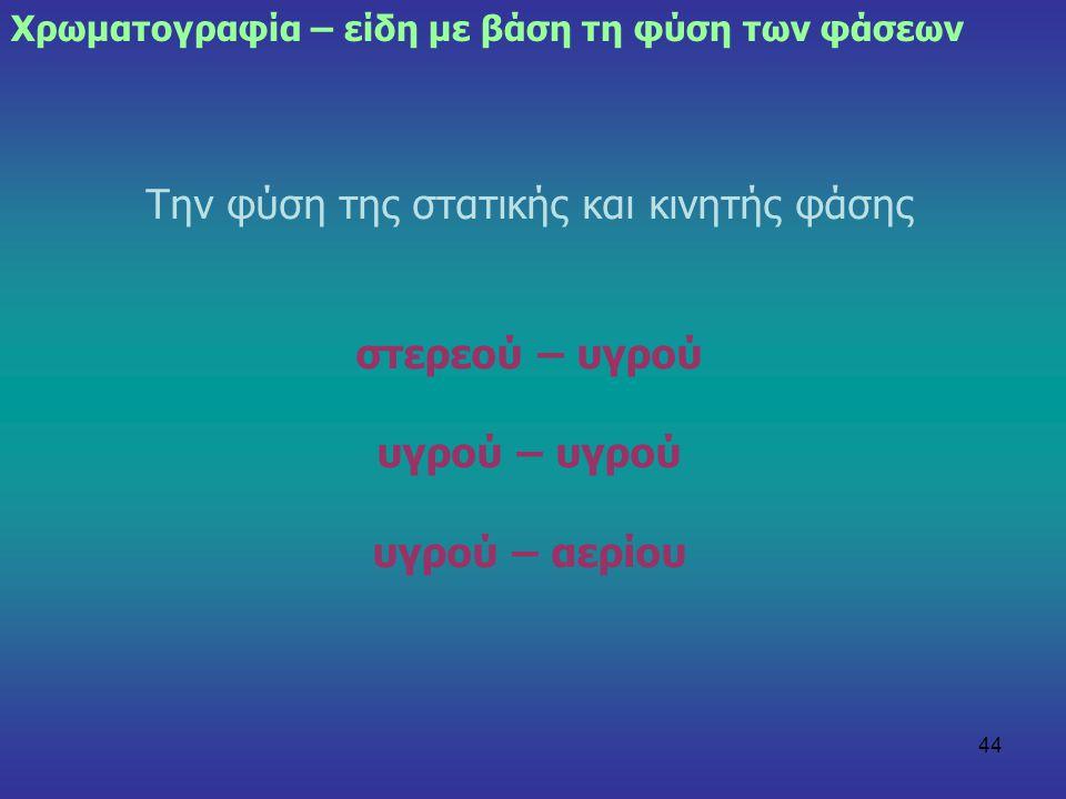 44 Την φύση της στατικής και κινητής φάσης στερεού – υγρού υγρού – υγρού υγρού – αερίου Χρωματογραφία – είδη με βάση τη φύση των φάσεων