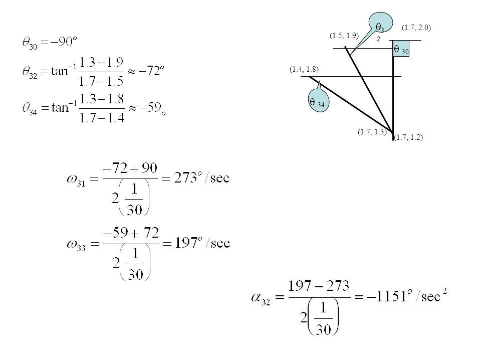 (1.7, 2.0) (1.5, 1.9) (1.4, 1.8) (1.7, 1.2) (1.7, 1.3)  30  34 3232