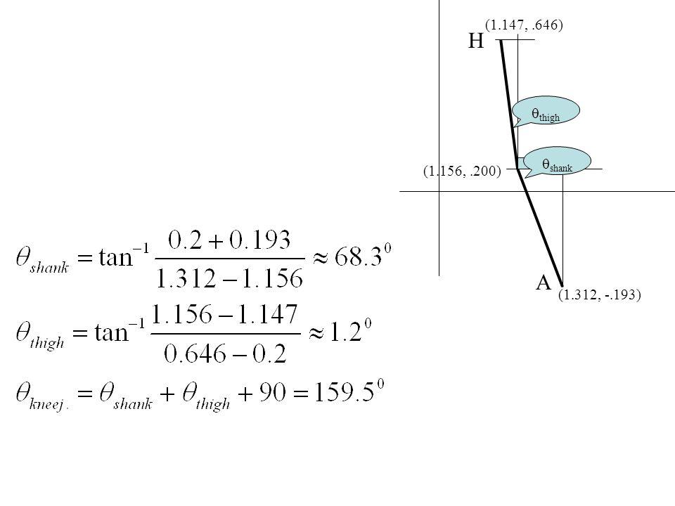 (1.312, -.193) (1.156,.200) (1.147,.646) H A  thigh  shank