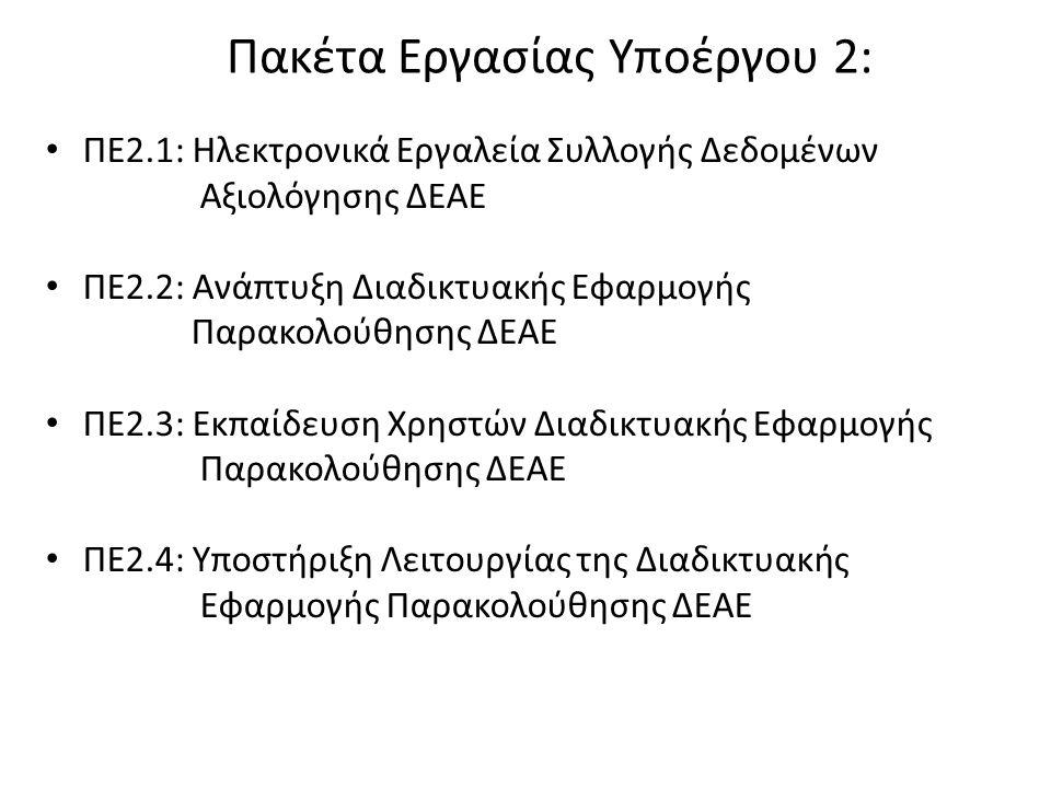 Πακέτα Εργασίας Υποέργου 2: ΠΕ2.1: Ηλεκτρονικά Εργαλεία Συλλογής Δεδομένων Αξιολόγησης ΔΕΑΕ ΠΕ2.2: Ανάπτυξη Διαδικτυακής Εφαρμογής Παρακολούθησης ΔΕΑΕ ΠΕ2.3: Εκπαίδευση Χρηστών Διαδικτυακής Εφαρμογής Παρακολούθησης ΔΕΑΕ ΠΕ2.4: Υποστήριξη Λειτουργίας της Διαδικτυακής Εφαρμογής Παρακολούθησης ΔΕΑΕ