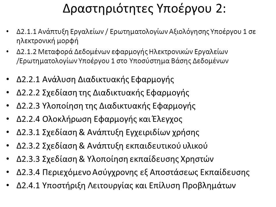 Δραστηριότητες Υποέργου 2: Δ2.1.1 Ανάπτυξη Εργαλείων / Ερωτηματολογίων Αξιολόγησης Υποέργου 1 σε ηλεκτρονική μορφή Δ2.1.2 Μεταφορά Δεδομένων εφαρμογής Ηλεκτρονικών Εργαλείων /Ερωτηματολογίων Υποέργου 1 στο Υποσύστημα Βάσης Δεδομένων Δ2.2.1 Ανάλυση Διαδικτυακής Εφαρμογής Δ2.2.2 Σχεδίαση της Διαδικτυακής Εφαρμογής Δ2.2.3 Υλοποίηση της Διαδικτυακής Εφαρμογής Δ2.2.4 Ολοκλήρωση Εφαρμογής και Έλεγχος Δ2.3.1 Σχεδίαση & Ανάπτυξη Εγχειριδίων χρήσης Δ2.3.2 Σχεδίαση & Ανάπτυξη εκπαιδευτικού υλικού Δ2.3.3 Σχεδίαση & Υλοποίηση εκπαίδευσης Χρηστών Δ2.3.4 Περιεχόμενο Ασύγχρονης εξ Αποστάσεως Εκπαίδευσης Δ2.4.1 Υποστήριξη Λειτουργίας και Επίλυση Προβλημάτων