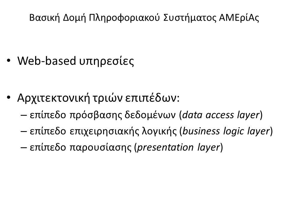 Βασική Δομή Πληροφοριακού Συστήματος ΑΜΕρίΑς Web-based υπηρεσίες Αρχιτεκτονική τριών επιπέδων: – επίπεδο πρόσβασης δεδομένων (data access layer) – επίπεδο επιχειρησιακής λογικής (business logic layer) – επίπεδο παρουσίασης (presentation layer)