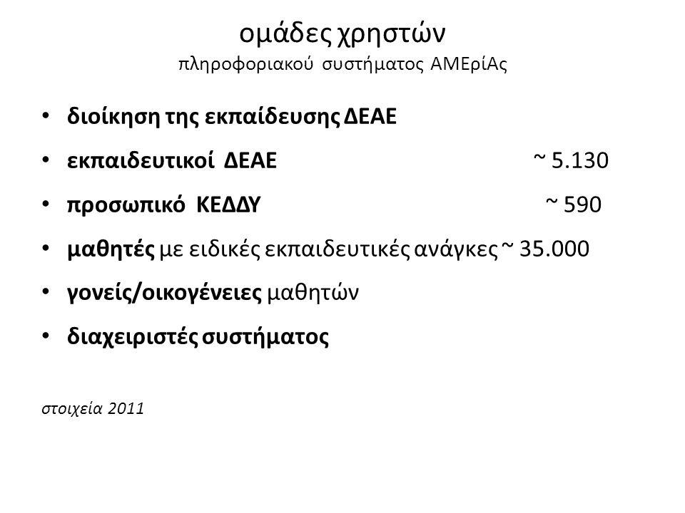 ομάδες χρηστών πληροφοριακού συστήματος ΑΜΕρίΑς διοίκηση της εκπαίδευσης ΔΕΑΕ εκπαιδευτικοί ΔΕΑΕ ~ 5.130 προσωπικό ΚΕΔΔΥ ~ 590 μαθητές με ειδικές εκπαιδευτικές ανάγκες ~ 35.000 γονείς/οικογένειες μαθητών διαχειριστές συστήματος στοιχεία 2011
