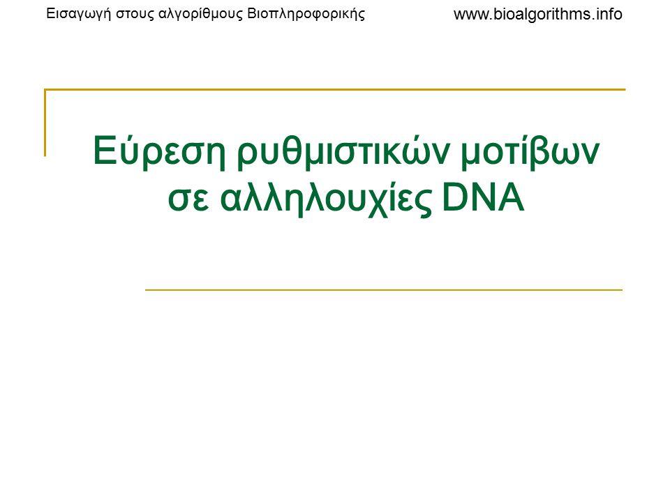 www.bioalgorithms.info Εισαγωγή στους αλγορίθμους Βιοπληροφορικής Εύρεση ρυθμιστικών μοτίβων σε αλληλουχίες DNA