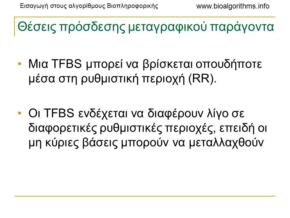 Εισαγωγή στους αλγορίθμους Βιοπληροφορικής www.bioalgorithms.info Θέσεις πρόσδεσης μεταγραφικού παράγοντα Μια TFBS μπορεί να βρίσκεται οπουδήποτε μέσα στη ρυθμιστική περιοχή (RR).