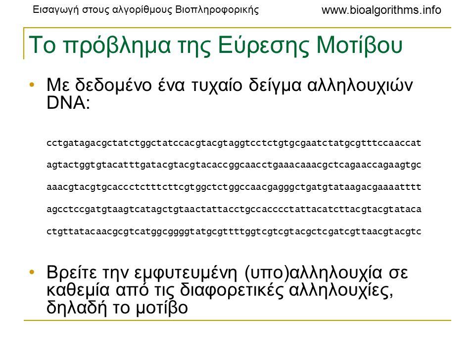 Εισαγωγή στους αλγορίθμους Βιοπληροφορικής www.bioalgorithms.info Το πρόβλημα της Εύρεσης Μοτίβου Με δεδομένο ένα τυχαίο δείγμα αλληλουχιών DNA: cctgatagacgctatctggctatccacgtacgtaggtcctctgtgcgaatctatgcgtttccaaccat agtactggtgtacatttgatacgtacgtacaccggcaacctgaaacaaacgctcagaaccagaagtgc aaacgtacgtgcaccctctttcttcgtggctctggccaacgagggctgatgtataagacgaaaatttt agcctccgatgtaagtcatagctgtaactattacctgccacccctattacatcttacgtacgtataca ctgttatacaacgcgtcatggcggggtatgcgttttggtcgtcgtacgctcgatcgttaacgtacgtc Βρείτε την εμφυτευμένη (υπο)αλληλουχία σε καθεμία από τις διαφορετικές αλληλουχίες, δηλαδή το μοτίβο