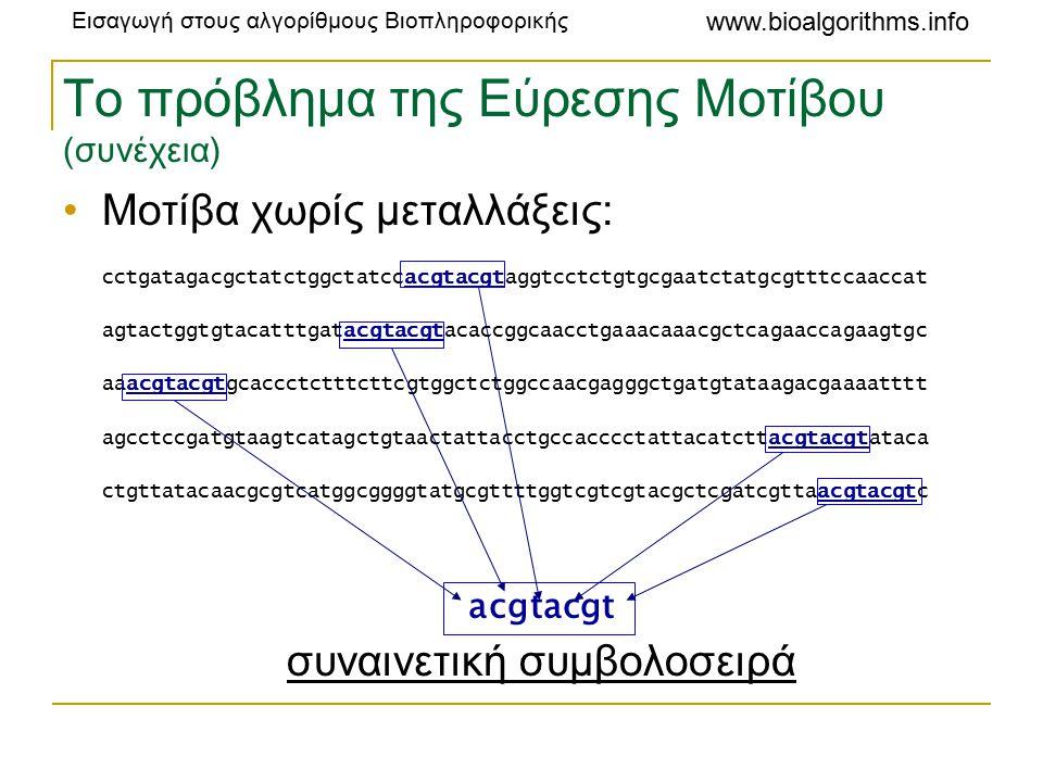 Εισαγωγή στους αλγορίθμους Βιοπληροφορικής www.bioalgorithms.info Το πρόβλημα της Εύρεσης Μοτίβου (συνέχεια) Μοτίβα χωρίς μεταλλάξεις: cctgatagacgctatctggctatccacgtacgtaggtcctctgtgcgaatctatgcgtttccaaccat agtactggtgtacatttgatacgtacgtacaccggcaacctgaaacaaacgctcagaaccagaagtgc aaacgtacgtgcaccctctttcttcgtggctctggccaacgagggctgatgtataagacgaaaatttt agcctccgatgtaagtcatagctgtaactattacctgccacccctattacatcttacgtacgtataca ctgttatacaacgcgtcatggcggggtatgcgttttggtcgtcgtacgctcgatcgttaacgtacgtc acgtacgt συναινετική συμβολοσειρά