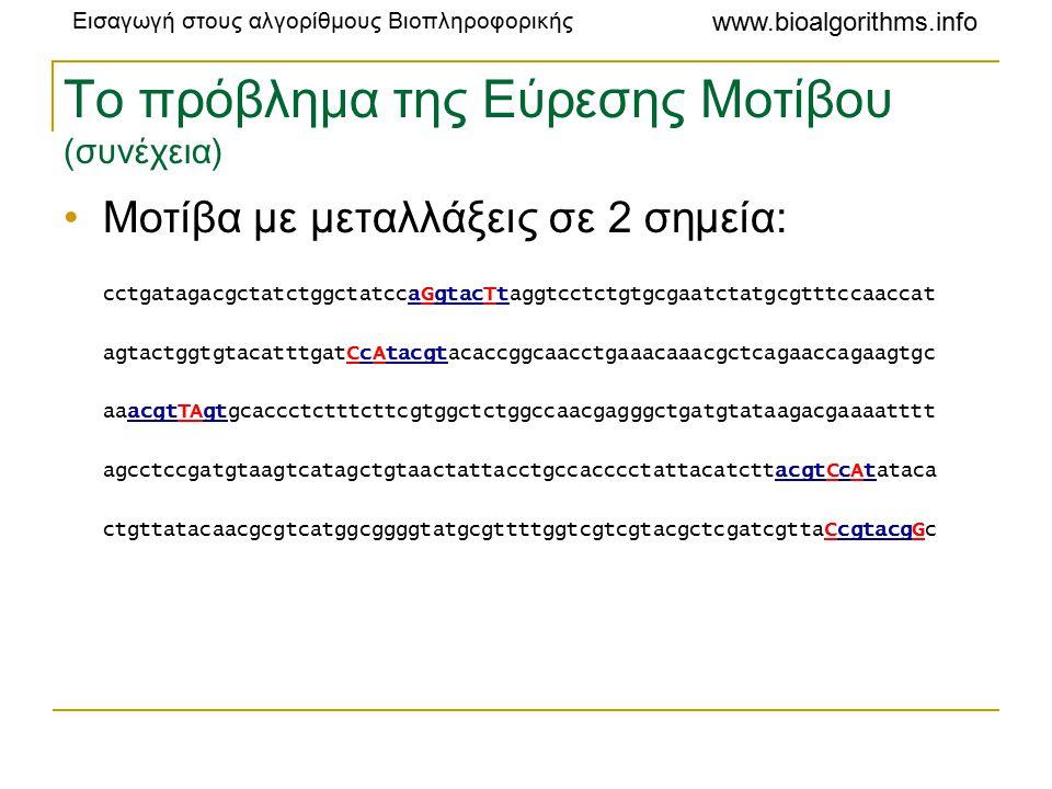 Εισαγωγή στους αλγορίθμους Βιοπληροφορικής www.bioalgorithms.info Το πρόβλημα της Εύρεσης Μοτίβου (συνέχεια) Μοτίβα με μεταλλάξεις σε 2 σημεία: cctgatagacgctatctggctatccaGgtacTtaggtcctctgtgcgaatctatgcgtttccaaccat agtactggtgtacatttgatCcAtacgtacaccggcaacctgaaacaaacgctcagaaccagaagtgc aaacgtTAgtgcaccctctttcttcgtggctctggccaacgagggctgatgtataagacgaaaatttt agcctccgatgtaagtcatagctgtaactattacctgccacccctattacatcttacgtCcAtataca ctgttatacaacgcgtcatggcggggtatgcgttttggtcgtcgtacgctcgatcgttaCcgtacgGc