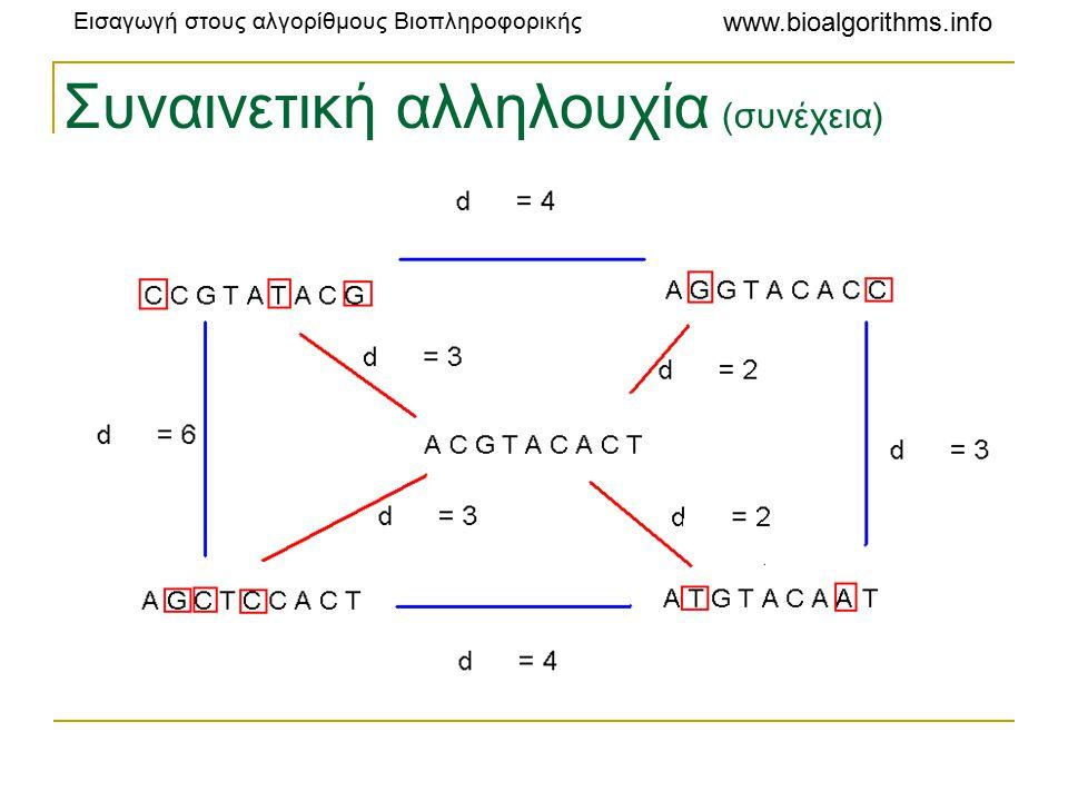 Εισαγωγή στους αλγορίθμους Βιοπληροφορικής www.bioalgorithms.info Συναινετική αλληλουχία (συνέχεια)
