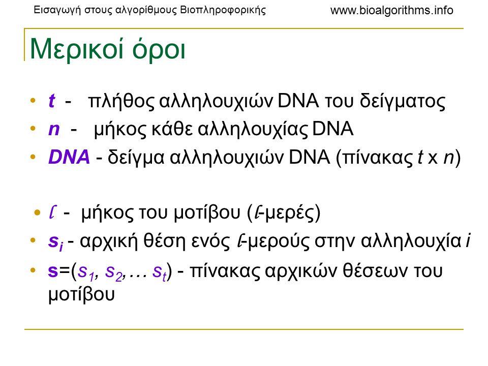 Εισαγωγή στους αλγορίθμους Βιοπληροφορικής www.bioalgorithms.info Μερικοί όροι t - πλήθος αλληλουχιών DNA του δείγματος n - μήκος κάθε αλληλουχίας DNA DNA - δείγμα αλληλουχιών DNA (πίνακας t x n) l - μήκος του μοτίβου ( l -μερές) s i - αρχική θέση ενός l -μερούς στην αλληλουχία i s=(s 1, s 2,… s t ) - πίνακας αρχικών θέσεων του μοτίβου