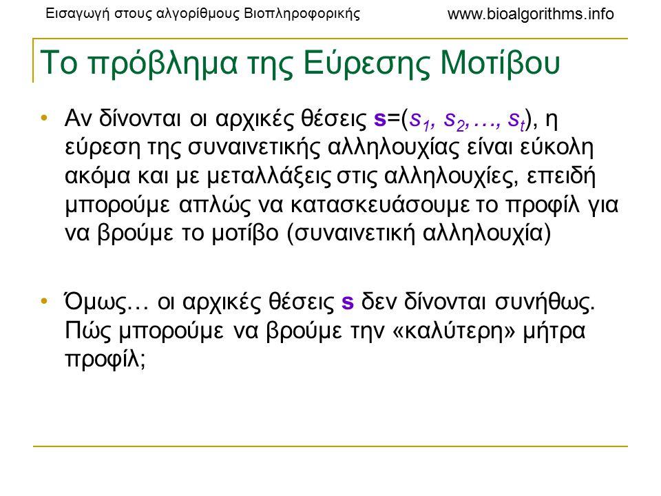 Εισαγωγή στους αλγορίθμους Βιοπληροφορικής www.bioalgorithms.info Το πρόβλημα της Εύρεσης Μοτίβου Αν δίνονται οι αρχικές θέσεις s=(s 1, s 2,…, s t ), η εύρεση της συναινετικής αλληλουχίας είναι εύκολη ακόμα και με μεταλλάξεις στις αλληλουχίες, επειδή μπορούμε απλώς να κατασκευάσουμε το προφίλ για να βρούμε το μοτίβο (συναινετική αλληλουχία) Όμως… οι αρχικές θέσεις s δεν δίνονται συνήθως.