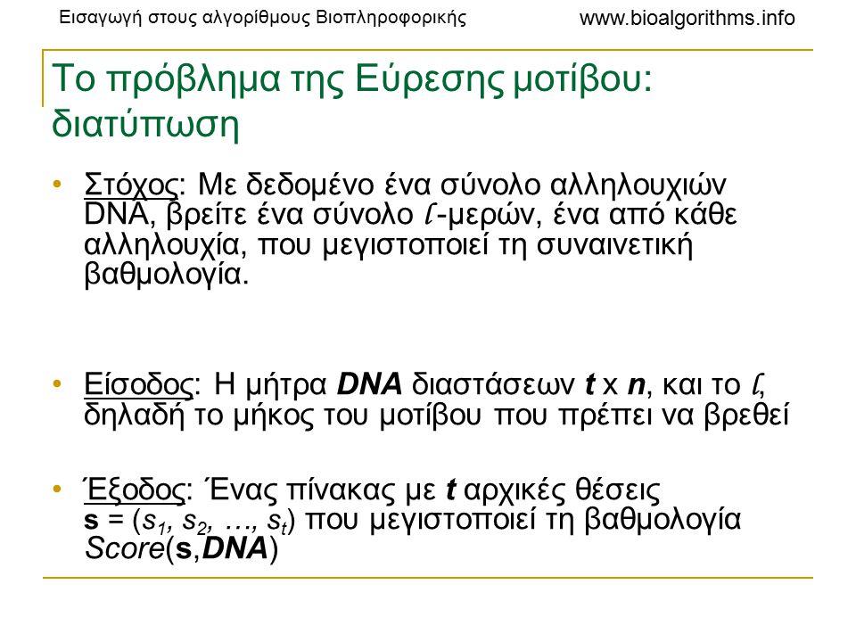 Εισαγωγή στους αλγορίθμους Βιοπληροφορικής www.bioalgorithms.info Το πρόβλημα της Εύρεσης μοτίβου: διατύπωση Στόχος: Με δεδομένο ένα σύνολο αλληλουχιών DNA, βρείτε ένα σύνολο l -μερών, ένα από κάθε αλληλουχία, που μεγιστοποιεί τη συναινετική βαθμολογία.