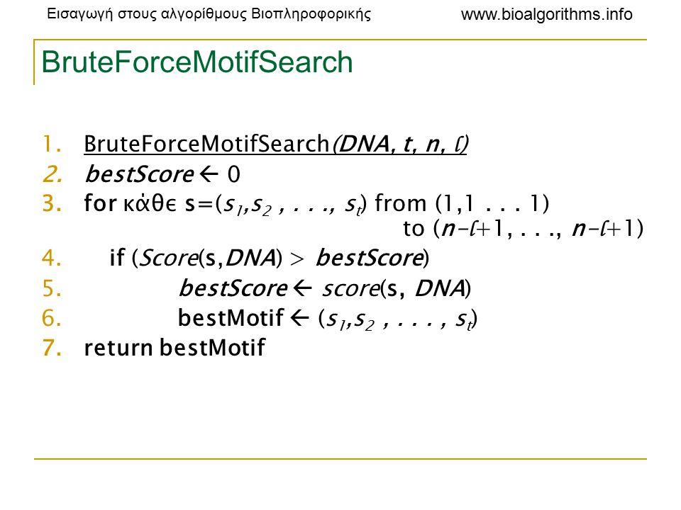 Εισαγωγή στους αλγορίθμους Βιοπληροφορικής www.bioalgorithms.info BruteForceMotifSearch 1.BruteForceMotifSearch(DNA, t, n, l ) 2.bestScore  0 3.for κάθε s=(s 1,s 2,..., s t ) from (1,1...