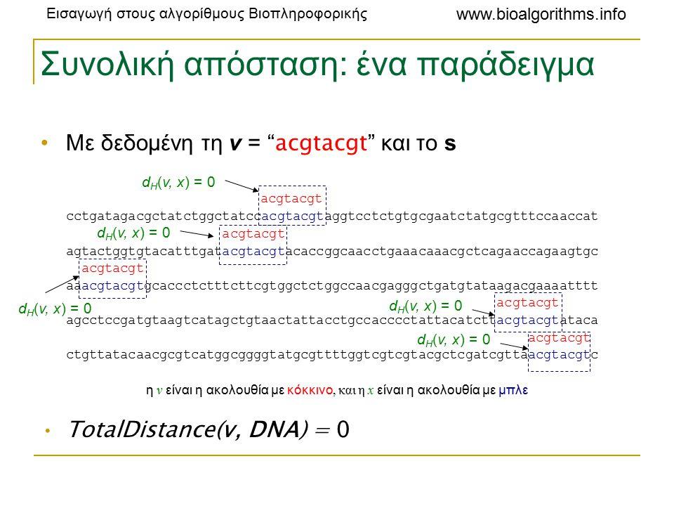 Εισαγωγή στους αλγορίθμους Βιοπληροφορικής www.bioalgorithms.info Συνολική απόσταση: ένα παράδειγμα Με δεδομένη τη v = acgtacgt και το s acgtacgt cctgatagacgctatctggctatccacgtacgtaggtcctctgtgcgaatctatgcgtttccaaccat acgtacgt agtactggtgtacatttgatacgtacgtacaccggcaacctgaaacaaacgctcagaaccagaagtgc acgtacgt aaacgtacgtgcaccctctttcttcgtggctctggccaacgagggctgatgtataagacgaaaatttt acgtacgt agcctccgatgtaagtcatagctgtaactattacctgccacccctattacatcttacgtacgtataca acgtacgt ctgttatacaacgcgtcatggcggggtatgcgttttggtcgtcgtacgctcgatcgttaacgtacgtc η v είναι η ακολουθία με κόκκινο, και η x είναι η ακολουθία με μπλε TotalDistance(v, DNA) = 0 d H (v, x) = 0