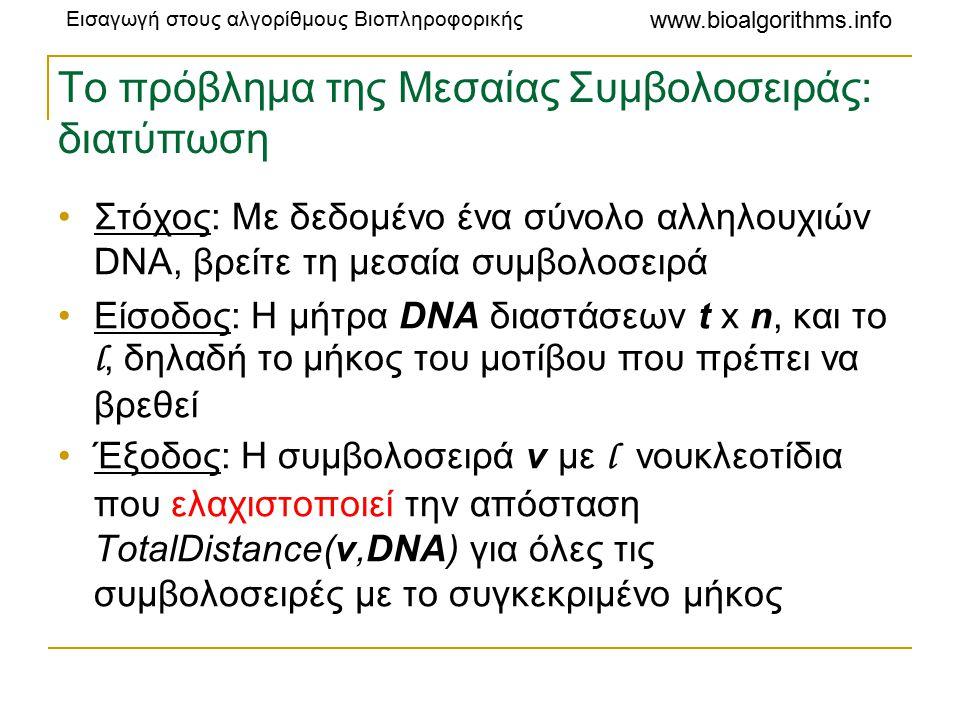 Εισαγωγή στους αλγορίθμους Βιοπληροφορικής www.bioalgorithms.info Το πρόβλημα της Μεσαίας Συμβολοσειράς: διατύπωση Στόχος: Με δεδομένο ένα σύνολο αλληλουχιών DNA, βρείτε τη μεσαία συμβολοσειρά Είσοδος: Η μήτρα DNA διαστάσεων t x n, και το l, δηλαδή το μήκος του μοτίβου που πρέπει να βρεθεί Έξοδος: Η συμβολοσειρά v με l νουκλεοτίδια που ελαχιστοποιεί την απόσταση TotalDistance(v,DNA) για όλες τις συμβολοσειρές με το συγκεκριμένο μήκος