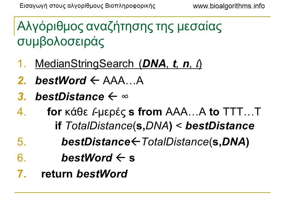 Εισαγωγή στους αλγορίθμους Βιοπληροφορικής www.bioalgorithms.info Αλγόριθμος αναζήτησης της μεσαίας συμβολοσειράς 1.MedianStringSearch (DNA, t, n, l ) 2.bestWord  AAA…A 3.bestDistance  ∞ 4.