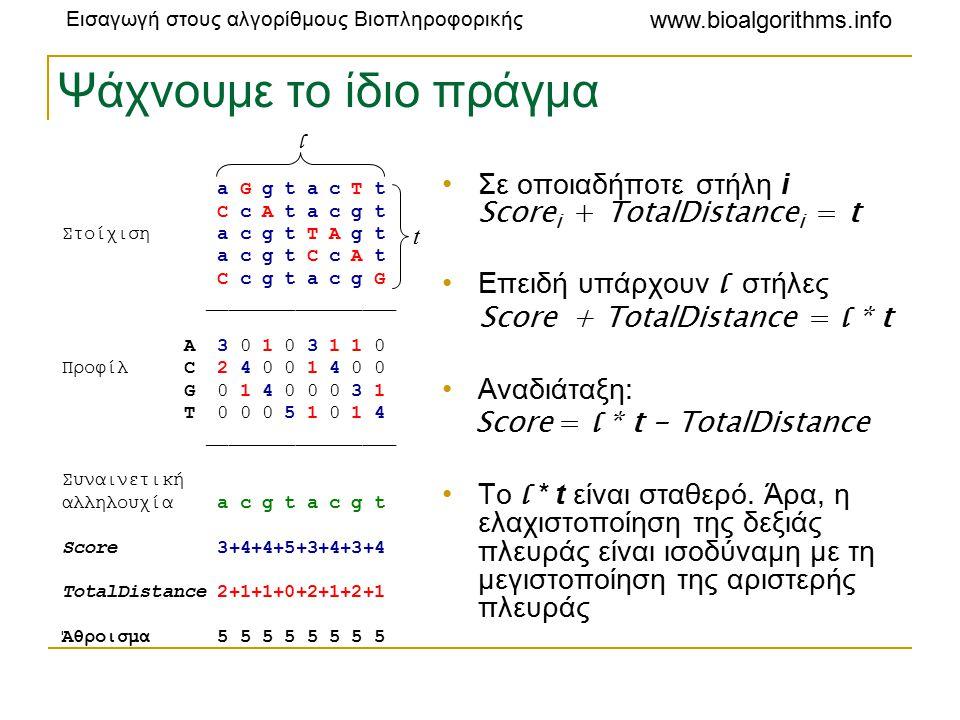 Εισαγωγή στους αλγορίθμους Βιοπληροφορικής www.bioalgorithms.info Ψάχνουμε το ίδιο πράγμα a G g t a c T t C c A t a c g t Στοίχιση a c g t T A g t a c g t C c A t C c g t a c g G _________________ A 3 0 1 0 3 1 1 0 Προφίλ C 2 4 0 0 1 4 0 0 G 0 1 4 0 0 0 3 1 T 0 0 0 5 1 0 1 4 _________________ Συναινετική αλληλουχία a c g t a c g t Score 3+4+4+5+3+4+3+4 TotalDistance 2+1+1+0+2+1+2+1 Άθροισμα 5 5 5 5 5 5 5 5 Σε οποιαδήποτε στήλη i Score i + TotalDistance i = t Επειδή υπάρχουν l στήλες Score + TotalDistance = l * t Αναδιάταξη: Score = l * t - TotalDistance Το l * t είναι σταθερό.