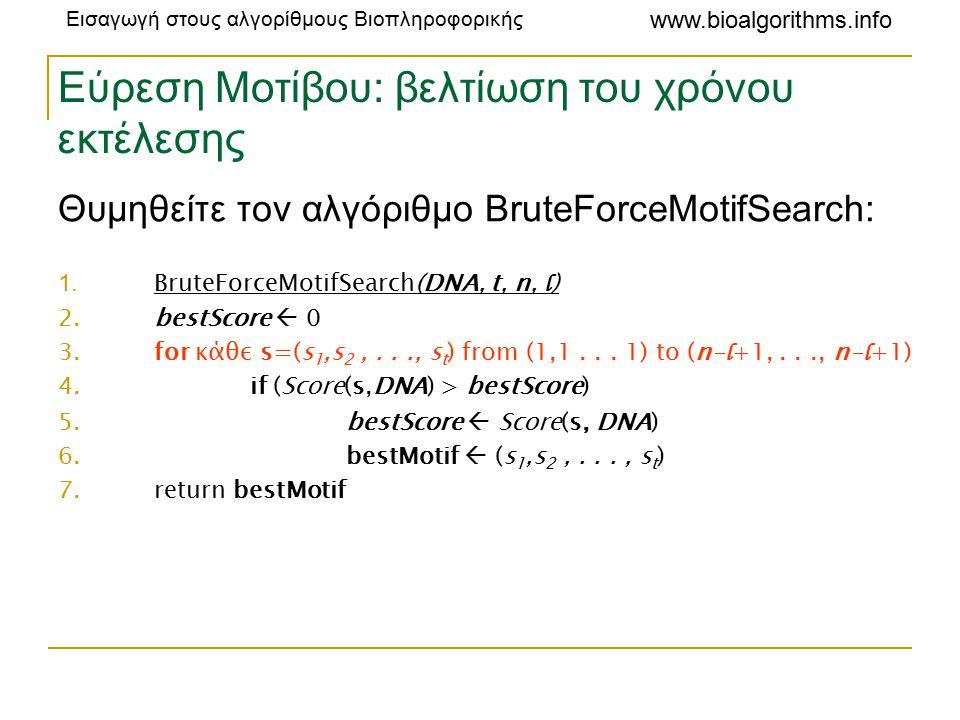 Εισαγωγή στους αλγορίθμους Βιοπληροφορικής www.bioalgorithms.info Εύρεση Μοτίβου: βελτίωση του χρόνου εκτέλεσης Θυμηθείτε τον αλγόριθμο BruteForceMotifSearch: 1.
