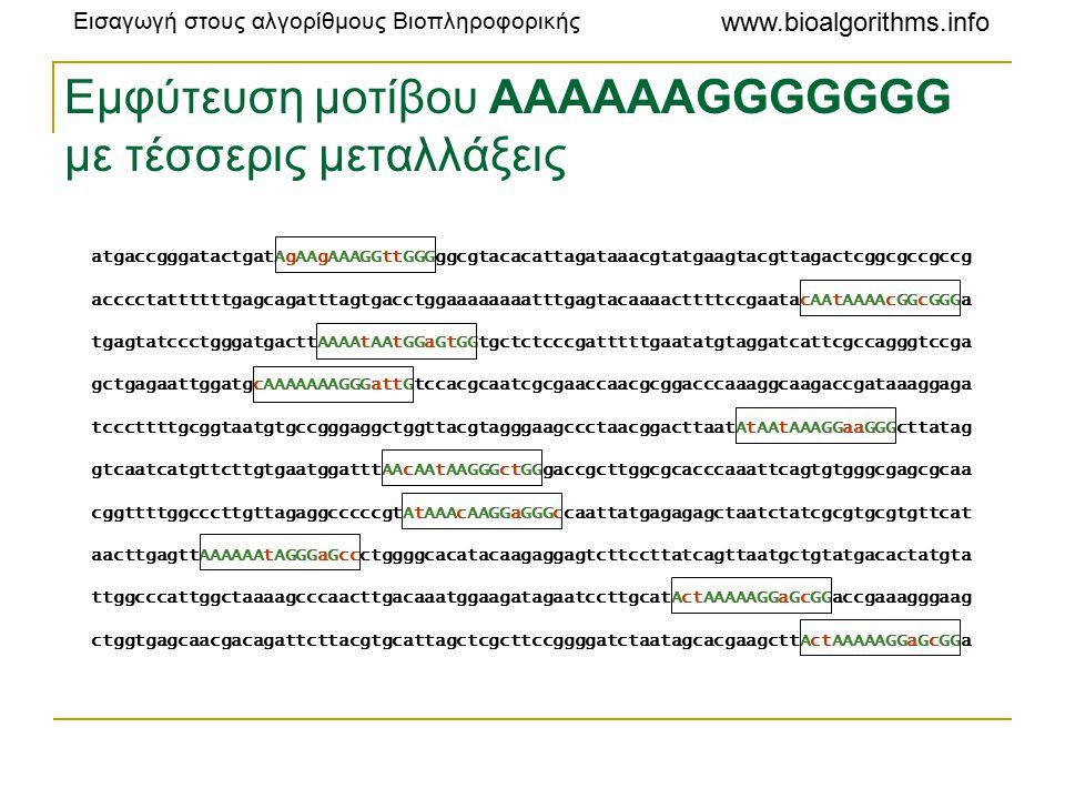 Εισαγωγή στους αλγορίθμους Βιοπληροφορικής www.bioalgorithms.info Εμφύτευση μοτίβου AAAAAAGGGGGGG με τέσσερις μεταλλάξεις atgaccgggatactgatAgAAgAAAGGttGGGggcgtacacattagataaacgtatgaagtacgttagactcggcgccgccg acccctattttttgagcagatttagtgacctggaaaaaaaatttgagtacaaaacttttccgaatacAAtAAAAcGGcGGGa tgagtatccctgggatgacttAAAAtAAtGGaGtGGtgctctcccgatttttgaatatgtaggatcattcgccagggtccga gctgagaattggatgcAAAAAAAGGGattGtccacgcaatcgcgaaccaacgcggacccaaaggcaagaccgataaaggaga tcccttttgcggtaatgtgccgggaggctggttacgtagggaagccctaacggacttaatAtAAtAAAGGaaGGGcttatag gtcaatcatgttcttgtgaatggatttAAcAAtAAGGGctGGgaccgcttggcgcacccaaattcagtgtgggcgagcgcaa cggttttggcccttgttagaggcccccgtAtAAAcAAGGaGGGccaattatgagagagctaatctatcgcgtgcgtgttcat aacttgagttAAAAAAtAGGGaGccctggggcacatacaagaggagtcttccttatcagttaatgctgtatgacactatgta ttggcccattggctaaaagcccaacttgacaaatggaagatagaatccttgcatActAAAAAGGaGcGGaccgaaagggaag ctggtgagcaacgacagattcttacgtgcattagctcgcttccggggatctaatagcacgaagcttActAAAAAGGaGcGGa